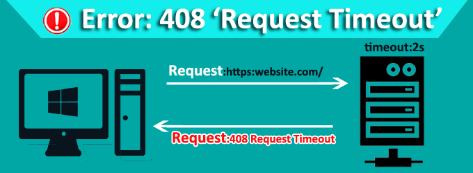 How to Fix Error 408 Request Timeout