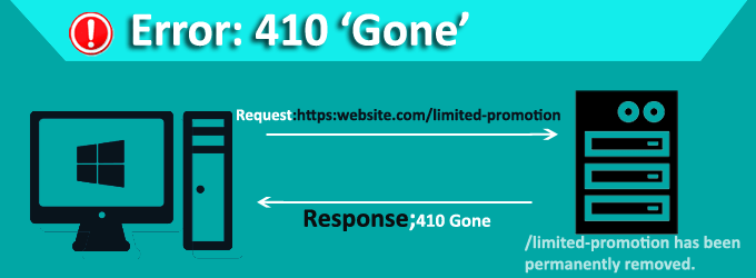 HTTP Error 410 (Gone) How to Fix