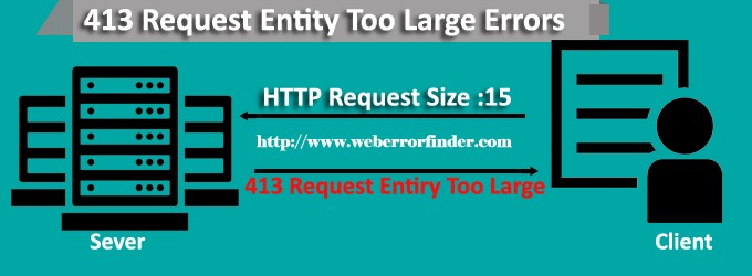 Request Entity Too Large – Error 413