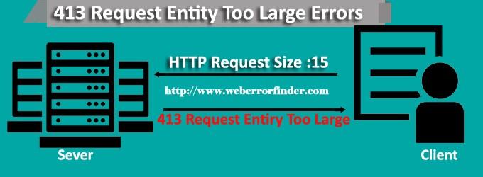 error 413